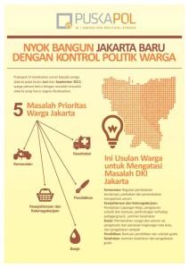 Factsheet nyok kita bangun jakarta baru-page-001